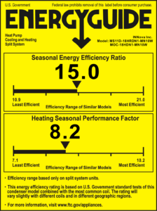 SEER rating energyguide